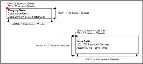 Address Position Measurements